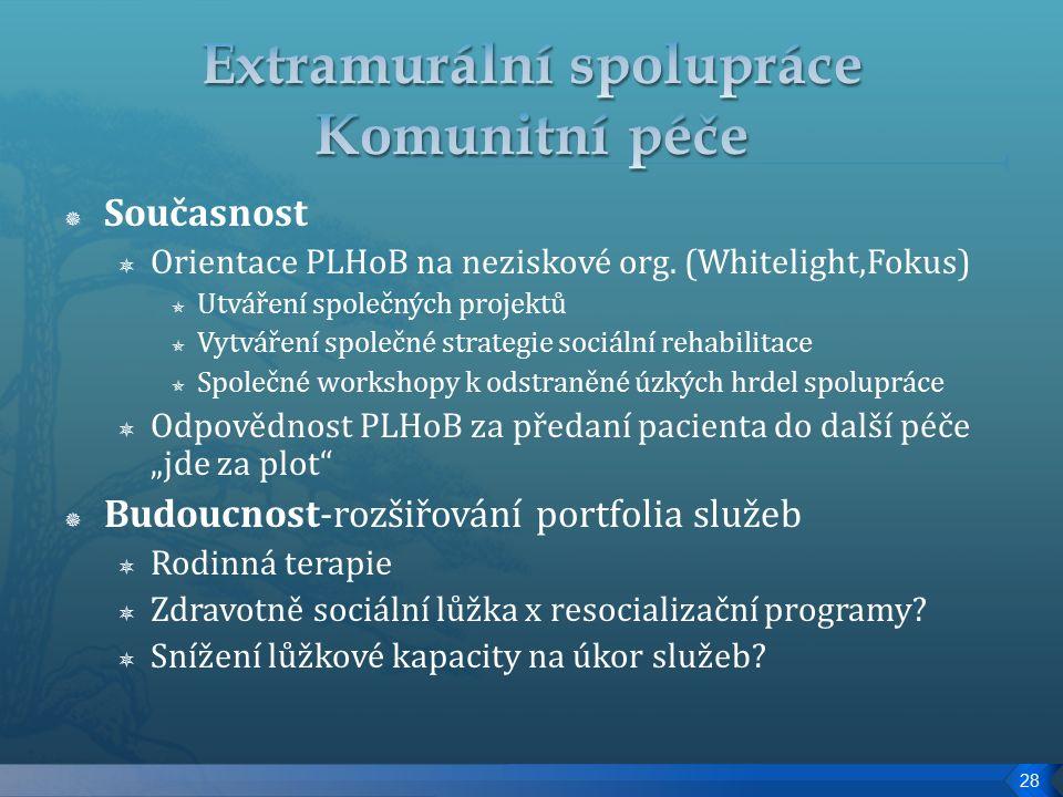  Současnost  Orientace PLHoB na neziskové org.