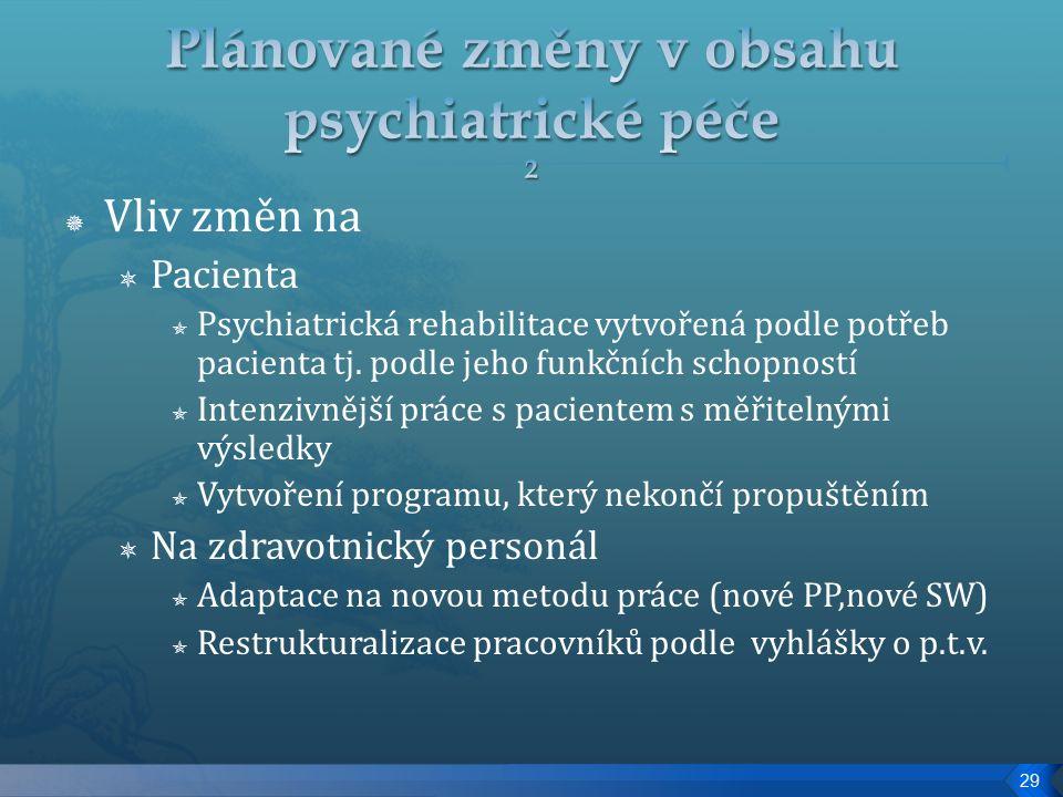  Vliv změn na  Pacienta  Psychiatrická rehabilitace vytvořená podle potřeb pacienta tj.