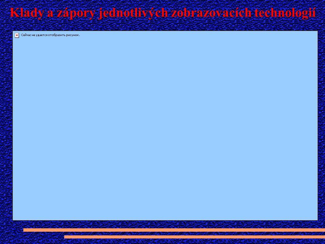 Klady a zápory jednotlivých zobrazovacích technologií