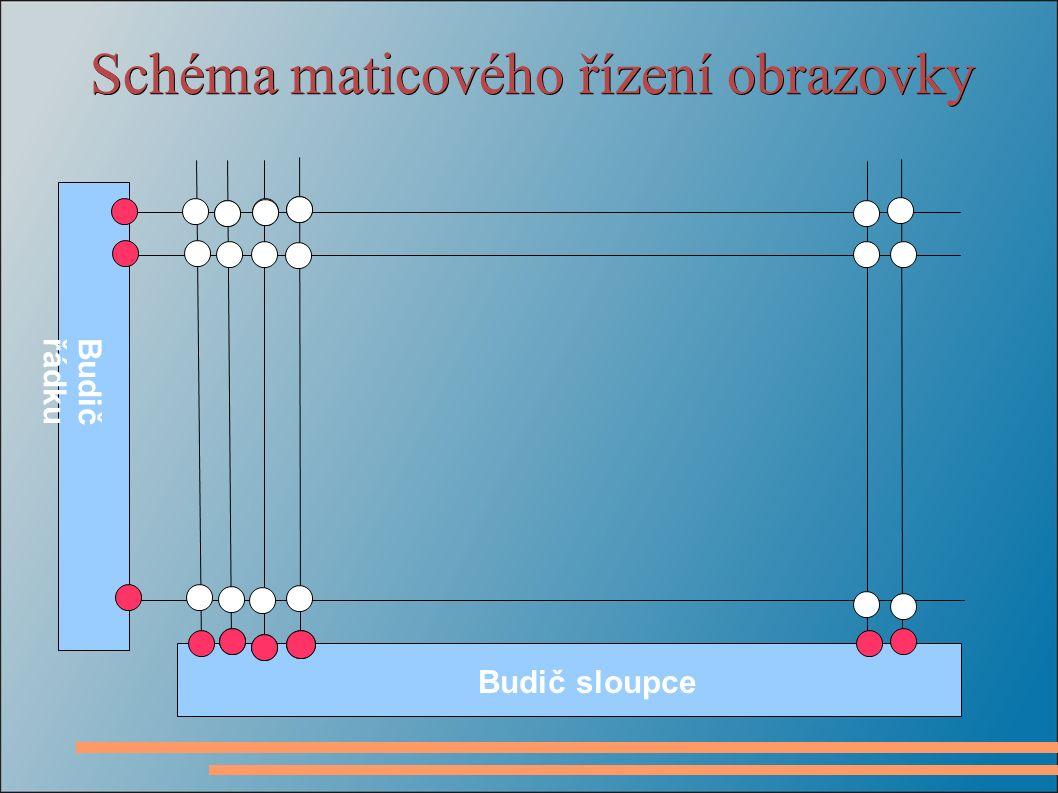 Schéma maticového řízení obrazovky Budič sloupce Budič řádku