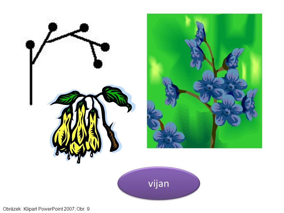 vijan Obrázek: Klipart PowerPoint 2007; Obr. 9