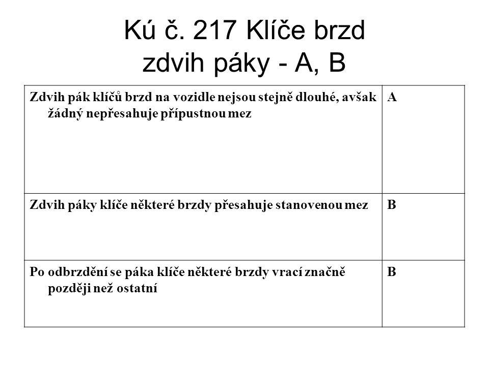 Kú č. 217 Klíče brzd zdvih páky - A, B Zdvih pák klíčů brzd na vozidle nejsou stejně dlouhé, avšak žádný nepřesahuje přípustnou mez A Zdvih páky klíče
