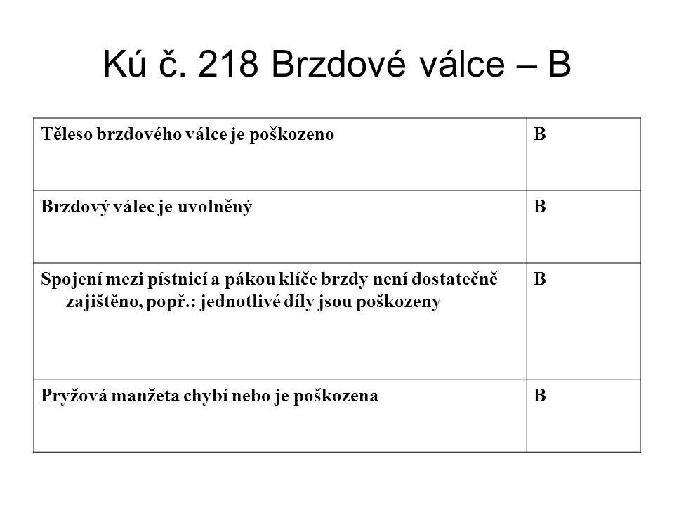 Kú č. 218 Brzdové válce – B Těleso brzdového válce je poškozenoB Brzdový válec je uvolněnýB Spojení mezi pístnicí a pákou klíče brzdy není dostatečně
