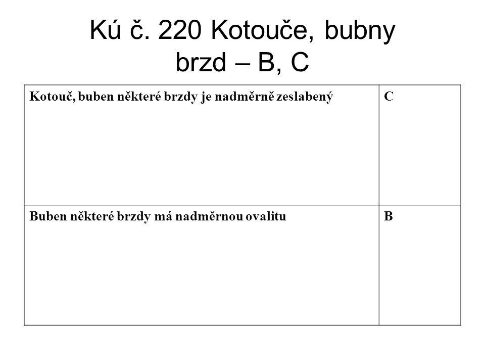 Kú č. 220 Kotouče, bubny brzd – B, C Kotouč, buben některé brzdy je nadměrně zeslabenýC Buben některé brzdy má nadměrnou ovalituB