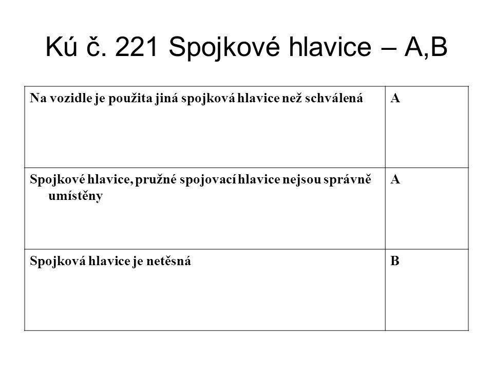 Kú č. 221 Spojkové hlavice – A,B Na vozidle je použita jiná spojková hlavice než schválenáA Spojkové hlavice, pružné spojovací hlavice nejsou správně