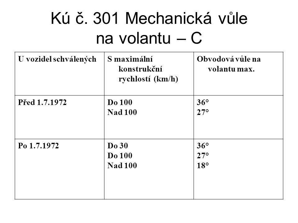 Kú č. 301 Mechanická vůle na volantu – C U vozidel schválenýchS maximální konstrukční rychlostí (km/h) Obvodová vůle na volantu max. Před 1.7.1972Do 1
