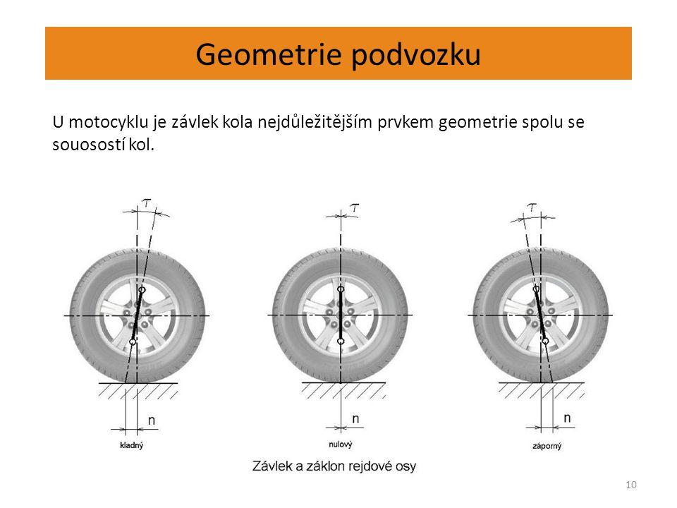 Geometrie podvozku 10 U motocyklu je závlek kola nejdůležitějším prvkem geometrie spolu se souosostí kol.