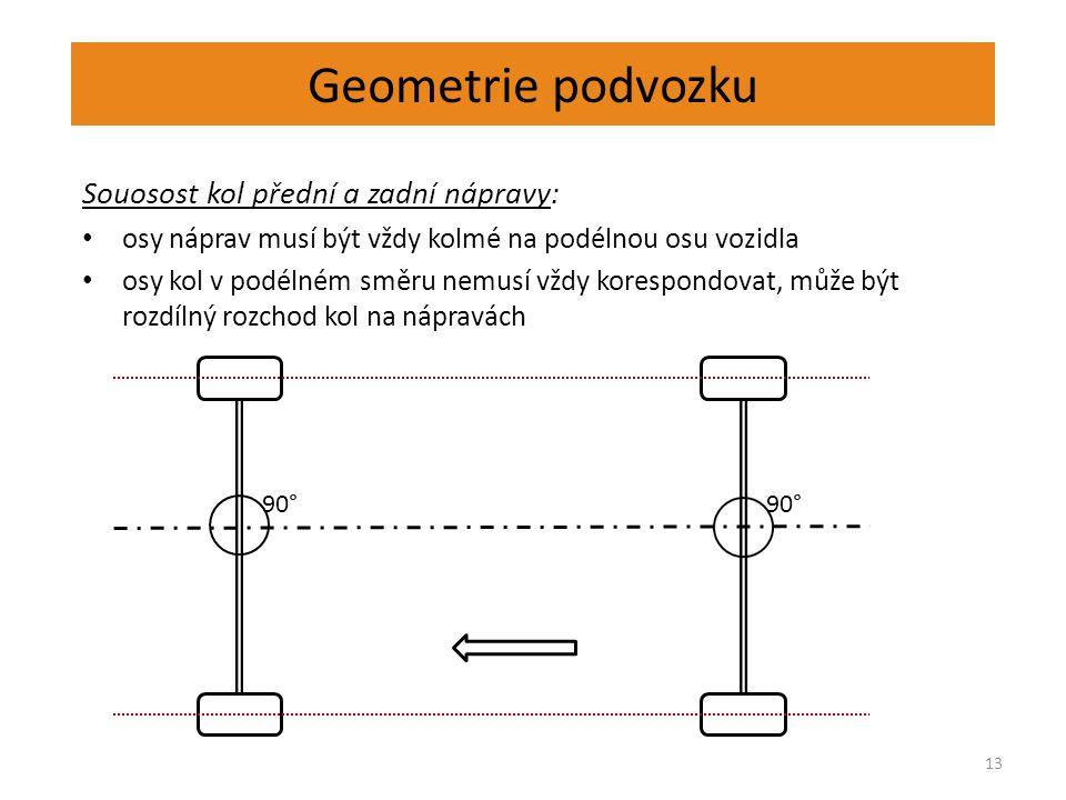 Geometrie podvozku 13 Souosost kol přední a zadní nápravy: osy náprav musí být vždy kolmé na podélnou osu vozidla osy kol v podélném směru nemusí vždy