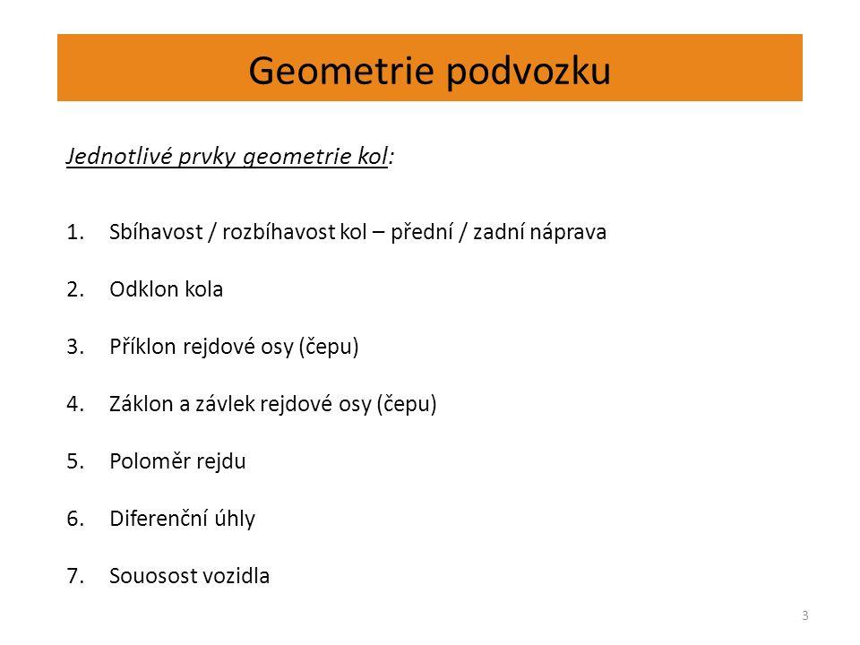 Geometrie podvozku 3 Jednotlivé prvky geometrie kol: 1.Sbíhavost / rozbíhavost kol – přední / zadní náprava 2.Odklon kola 3.Příklon rejdové osy (čepu)