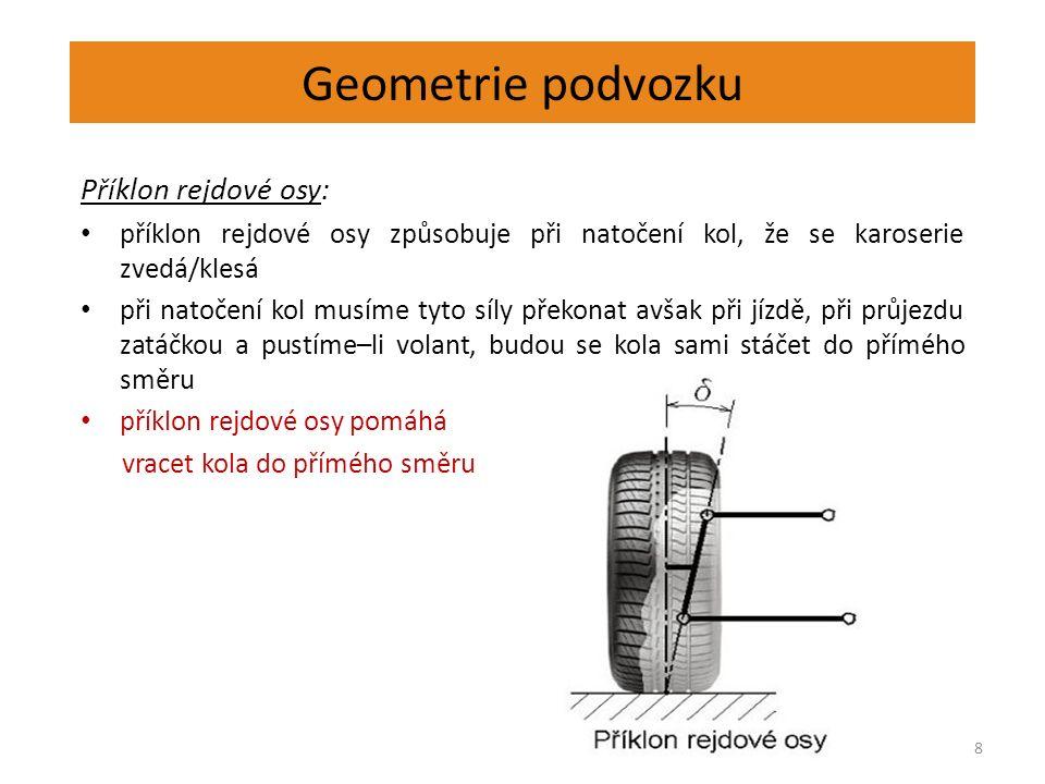 Geometrie podvozku 8 Příklon rejdové osy: příklon rejdové osy způsobuje při natočení kol, že se karoserie zvedá/klesá při natočení kol musíme tyto síl