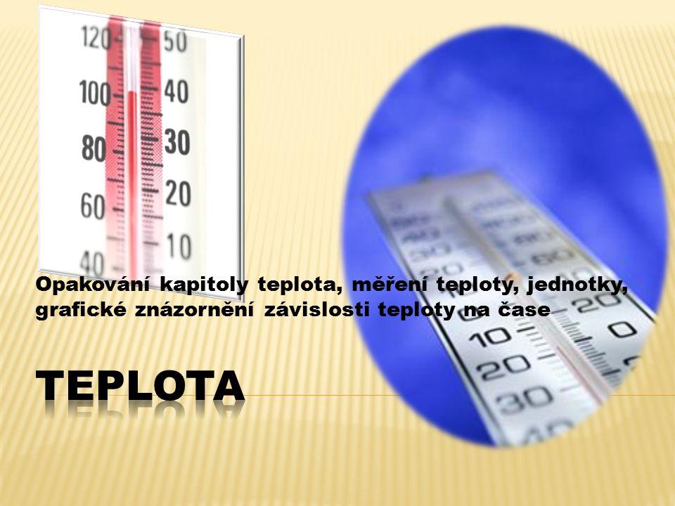 Opakování kapitoly teplota, měření teploty, jednotky, grafické znázornění závislosti teploty na čase