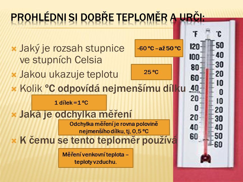 Jaký je rozsah stupnice ve stupních Celsia  Jakou ukazuje teplotu  Kolik ºC odpovídá nejmenšímu dílku  Jaká je odchylka měření  K čemu se tento teploměr používá -60 ºC –až 50 ºC 25 ºC 1 dílek =1 ºC Odchylka měření je rovna polovině nejmenšího dílku, tj, 0,5 ºC Měření venkovní teplota – teploty vzduchu.