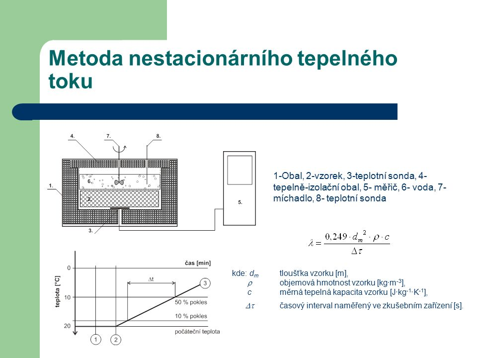 Metoda nestacionárního tepelného toku 1-Obal, 2-vzorek, 3-teplotní sonda, 4- tepelně-izolační obal, 5- měřič, 6- voda, 7- míchadlo, 8- teplotní sonda kde: d m tloušťka vzorku [m],  objemová hmotnost vzorku [kg  m -3 ], c měrná tepelná kapacita vzorku [J  kg -1  K -1 ],  časový interval naměřený ve zkušebním zařízení [s].
