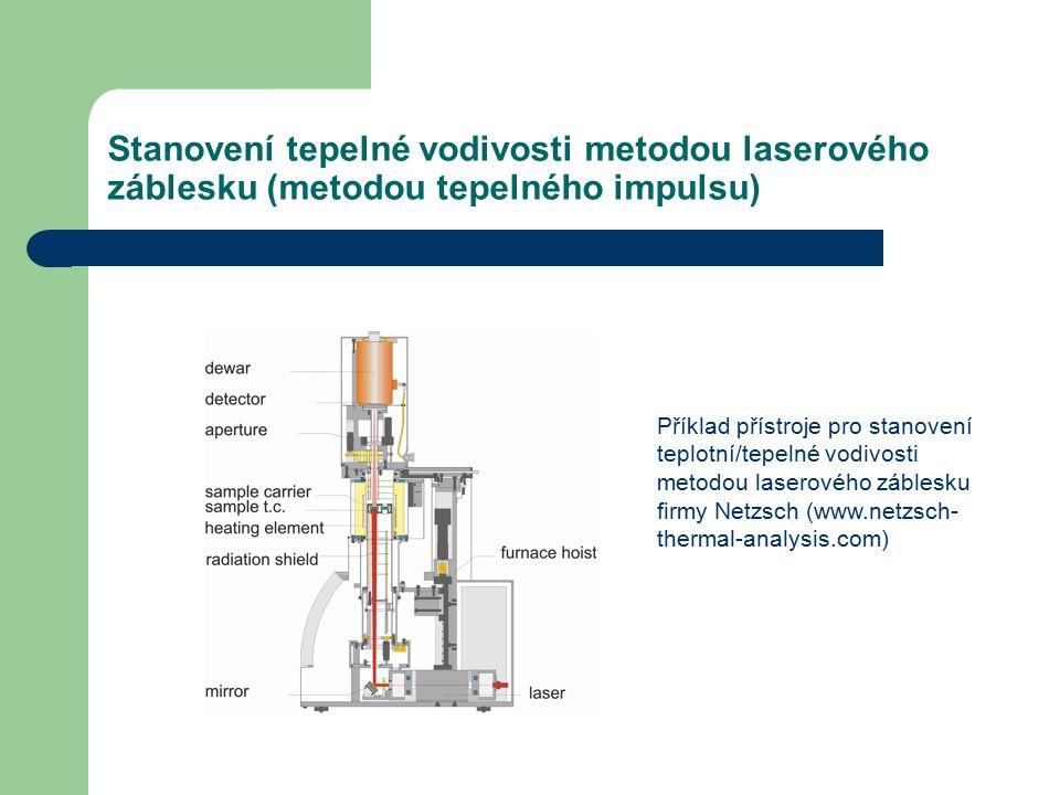 Příklad přístroje pro stanovení teplotní/tepelné vodivosti metodou laserového záblesku firmy Netzsch (www.netzsch- thermal-analysis.com)