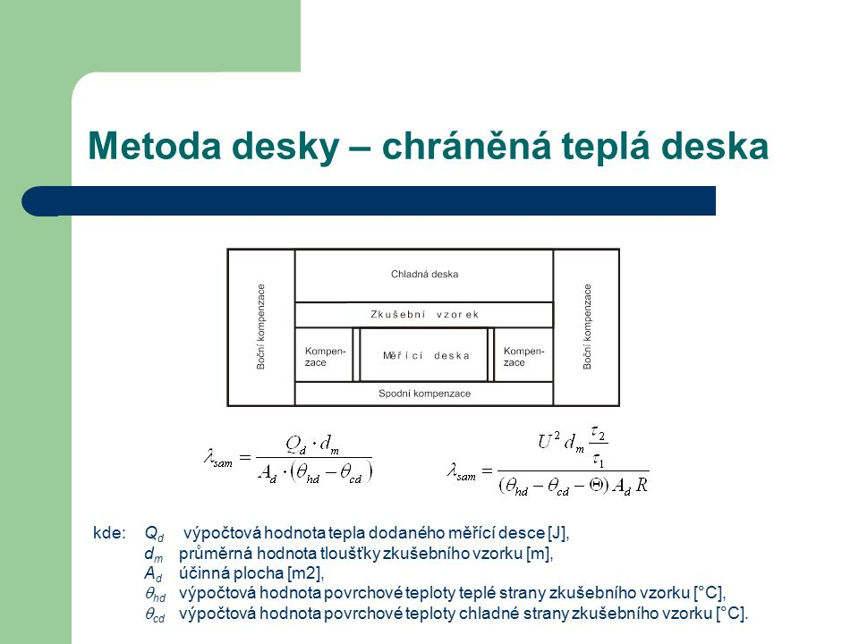 Metoda desky – chráněná teplá deska kde:Q d výpočtová hodnota tepla dodaného měřící desce [J], d m průměrná hodnota tloušťky zkušebního vzorku [m], A