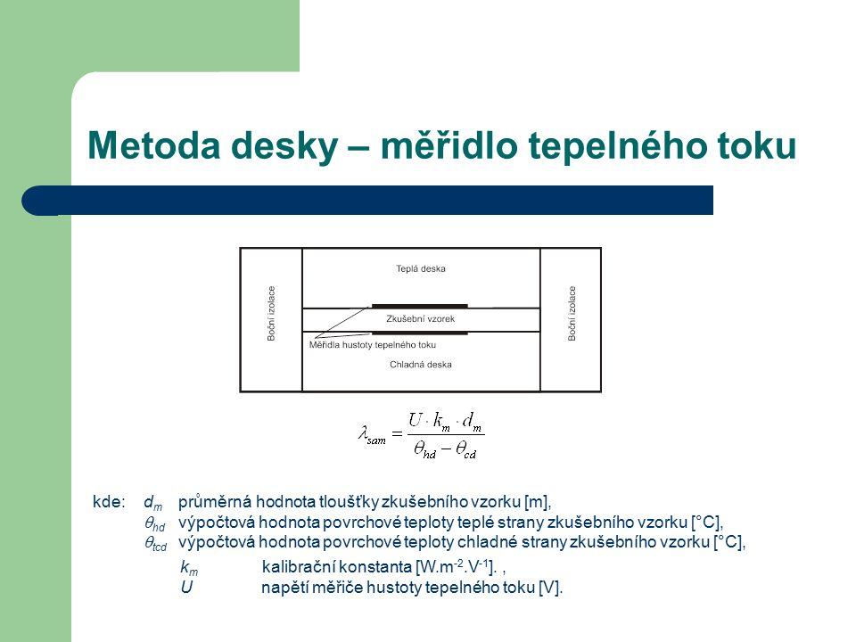 Metoda desky – měřidlo tepelného toku kde:d m průměrná hodnota tloušťky zkušebního vzorku [m],  hd výpočtová hodnota povrchové teploty teplé strany zkušebního vzorku [°C],  tcd výpočtová hodnota povrchové teploty chladné strany zkušebního vzorku [°C], k m kalibrační konstanta [W.m -2.V -1 ]., U napětí měřiče hustoty tepelného toku [V].