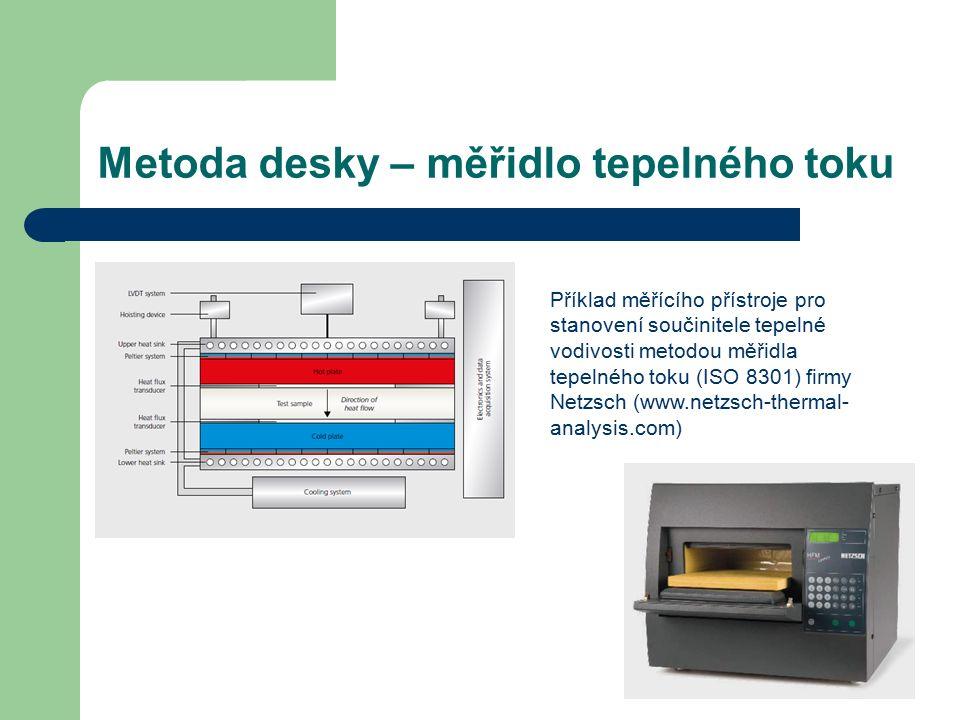 Metoda desky – měřidlo tepelného toku Příklad měřícího přístroje pro stanovení součinitele tepelné vodivosti metodou měřidla tepelného toku (ISO 8301)