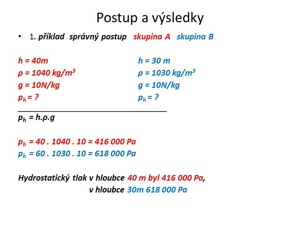 Postup a výsledky 1. příklad správný postup skupina A skupina B h = 40m h = 30 m ρ = 1040 kg/m 3 ρ = 1030 kg/m 3g = 10N/kg p h = ?p h = ? ____________