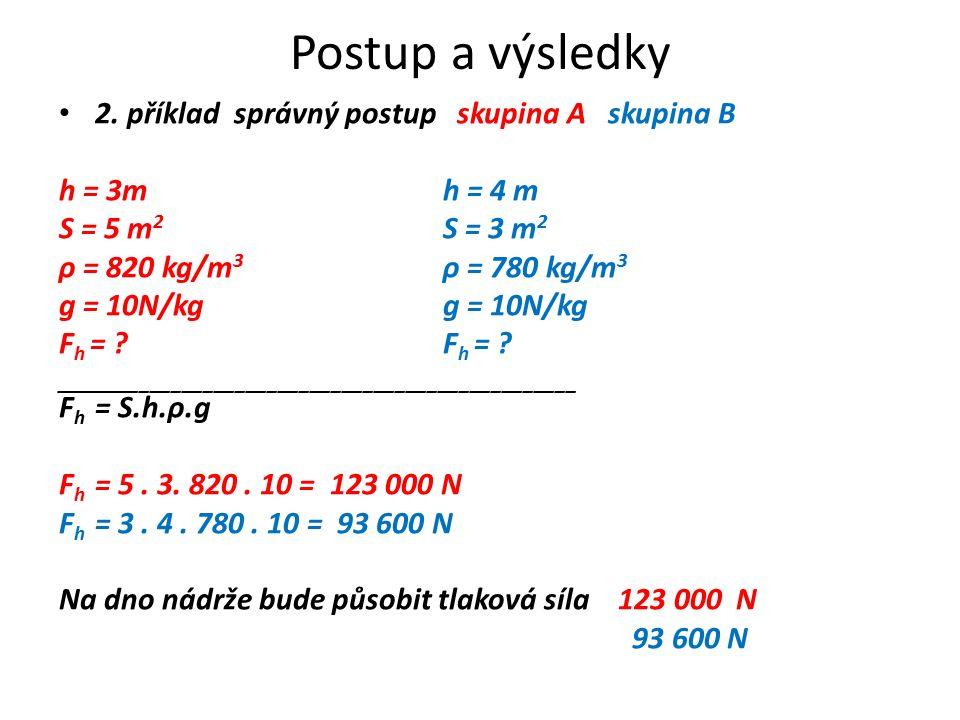 Postup a výsledky 2. příklad správný postup skupina A skupina B h = 3m h = 4 m S = 5 m 2 S = 3 m 2 ρ = 820 kg/m 3 ρ = 780 kg/m 3g = 10N/kg F h = ?F h
