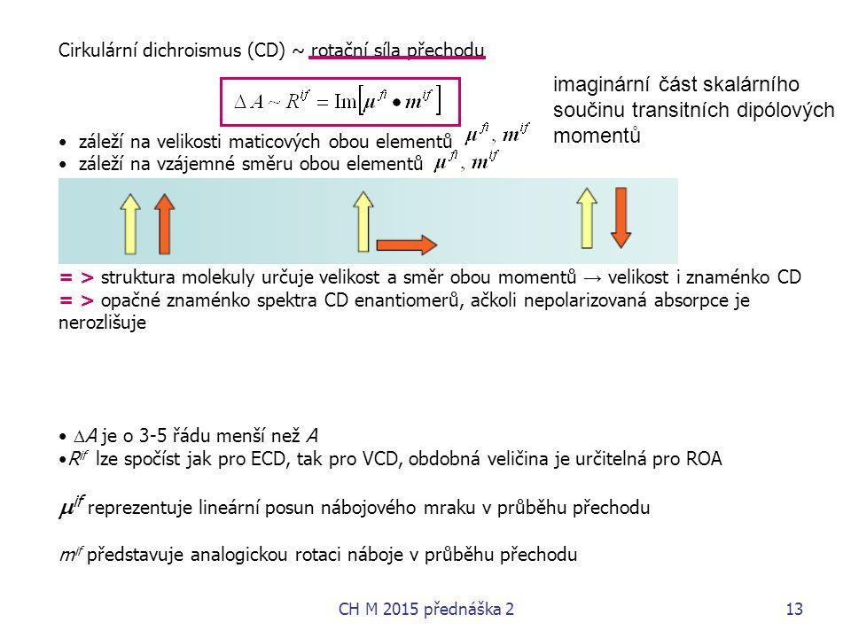 Cirkulární dichroismus (CD) ~ rotační síla přechodu záleží na velikosti maticových obou elementů záleží na vzájemné směru obou elementů = > struktura molekuly určuje velikost a směr obou momentů → velikost i znaménko CD = > opačné znaménko spektra CD enantiomerů, ačkoli nepolarizovaná absorpce je nerozlišuje  A je o 3-5 řádu menší než A R if lze spočíst jak pro ECD, tak pro VCD, obdobná veličina je určitelná pro ROA  if reprezentuje lineární posun nábojového mraku v průběhu přechodu m if představuje analogickou rotaci náboje v průběhu přechodu imaginární část skalárního součinu transitních dipólových momentů CH M 2015 přednáška 213