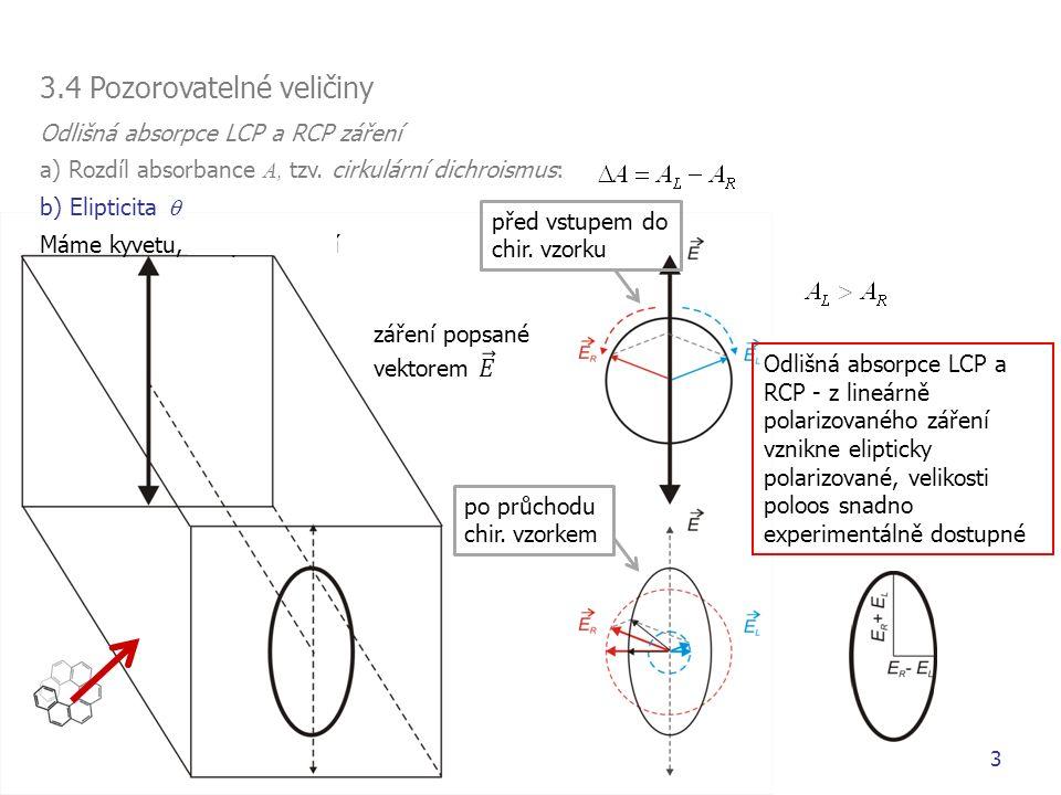3.4 Pozorovatelné veličiny Odlišná absorpce LCP a RCP záření a) Rozdíl absorbance A, tzv. cirkulární dichroismus: b) Elipticita  Máme kyvetu, lin.