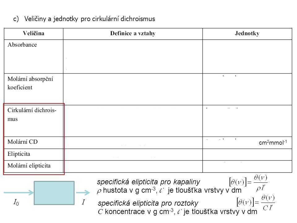 c)Veličiny a jednotky pro cirkulární dichroismus cm cm 2 mmol -1 I0I0 I specifická elipticita pro kapaliny  hustota v g cm -3, l' je tloušťka vrstvy v dm specifická elipticita pro roztoky C koncentrace v g cm -3, l' je tloušťka vrstvy v dm