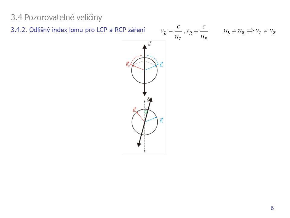 3.4 Pozorovatelné veličiny 3.4.2. Odlišný index lomu pro LCP a RCP záření 6