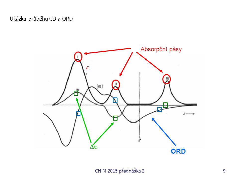 Spektroskopie – interakce elektromagnetického záření s molekulou elektromagnetické pole – intenzita elektrického pole E a indukce magnetického pole B cirkulárně polarizované záření – polarizační vektory 3.5 Rotační síla přechodu CH M 2015 přednáška 210 Pozn.