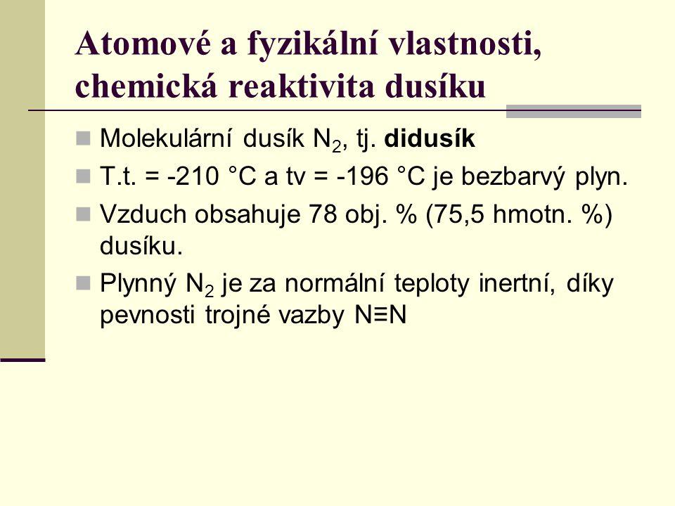 Atomové a fyzikální vlastnosti, chemická reaktivita dusíku Molekulární dusík N 2, tj. didusík T.t. = -210 °C a tv = -196 °C je bezbarvý plyn. Vzduch o
