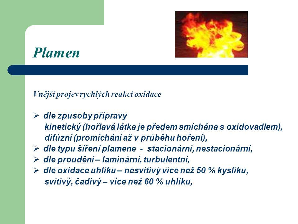 Teploty vznícení u alkanů uhlovodíkvzorecteplota vznícení, °C propan C3H8C3H8 504 butan C 4 H 10 430 hentan C 5 H 12 284 hexan C 6 H 14 260 heptan C 7 H 16 250