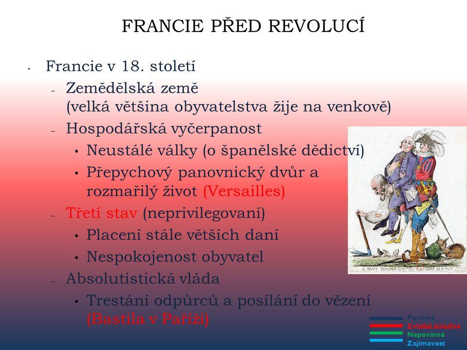 Povinné Zvláště důležité Nepovinné Zajímavost FRANCIE PŘED REVOLUCÍ Francie v 18. století – Zemědělská země (velká většina obyvatelstva žije na venkov