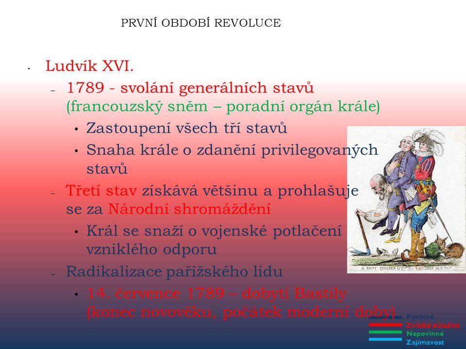 Povinné Zvláště důležité Nepovinné Zajímavost PRVNÍ OBDOBÍ REVOLUCE Ludvík XVI. – 1789 - svolání generálních stavů (francouzský sněm – poradní orgán k