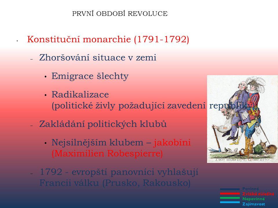 Povinné Zvláště důležité Nepovinné Zajímavost PRVNÍ OBDOBÍ REVOLUCE Konstituční monarchie (1791-1792) – Zhoršování situace v zemi Emigrace šlechty Rad