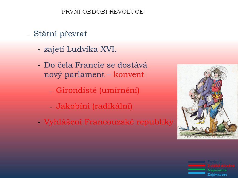 Povinné Zvláště důležité Nepovinné Zajímavost PRVNÍ OBDOBÍ REVOLUCE Republika (1792-1793) – Vytvořena Revoluční francouzská armáda Špatně vycvičená, špatně organizovaná, ale válčící s nesmírným nadšením Vyhnání nepřátelských vojsk z Francie Nová revoluční píseň Marseillaisa (pozdější státní hymna Francie) – 1793 - poprava krále i jeho manželky Bouřlivá reakce evropských panovníků – Vytvoření širší protifrancouzské koalice – Převrat v Konventu (odstranění girondistů) Jakobíni se ujímají moci ve Francii