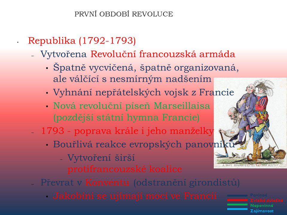 Povinné Zvláště důležité Nepovinné Zajímavost JAKOBÍNSKÝ REVOLUČNÍ TEROR V čele konventu jakobíni (1793-1794) – Zavedení revolučního teroru Vytvoření speciálních výborů pro potlačování všech protivníků – Výbor pro veřejné blaho (na obranu země) » Veden Robespierrem – Výbor veřejné bezpečnosti (proti domácím odpůrcům)