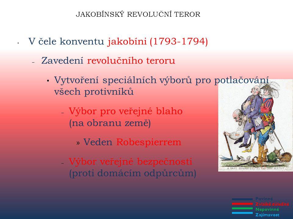 Povinné Zvláště důležité Nepovinné Zajímavost JAKOBÍNSKÝ REVOLUČNÍ TEROR Každodenní popravy desítek skutečných nebo domnělých nepřátel revoluce – Roajalisté (zastánci monarchie) – Umírnění republikáni – Stoupenci z řad jakobínů (Danton) Rušení katolických kostelů Nástup kultu Rozumu a kultu Nejvyšší bytosti Zaveden revoluční kalendář