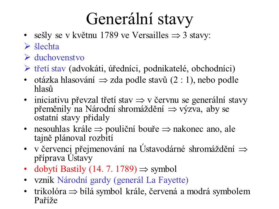 Generální stavy sešly se v květnu 1789 ve Versailles  3 stavy:  šlechta  duchovenstvo  třetí stav (advokáti, úředníci, podnikatelé, obchodníci) ot
