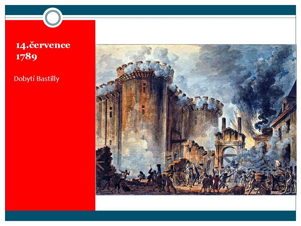 revoluční kalendář 12 měsíců každý měsíc rozdělený do tří dekád