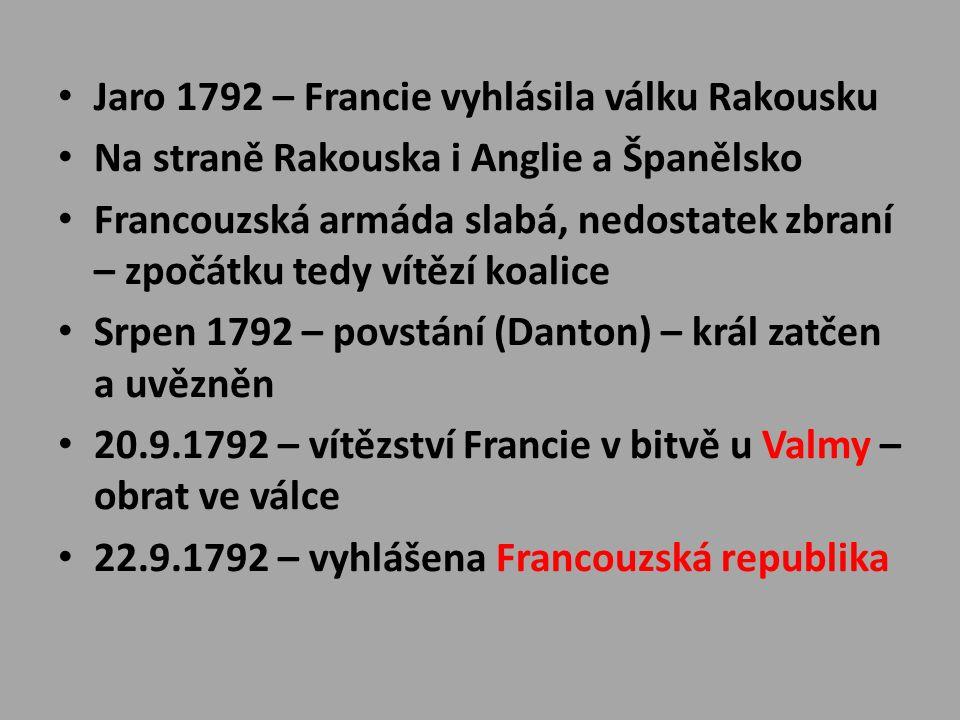 Jaro 1792 – Francie vyhlásila válku Rakousku Na straně Rakouska i Anglie a Španělsko Francouzská armáda slabá, nedostatek zbraní – zpočátku tedy vítězí koalice Srpen 1792 – povstání (Danton) – král zatčen a uvězněn 20.9.1792 – vítězství Francie v bitvě u Valmy – obrat ve válce 22.9.1792 – vyhlášena Francouzská republika