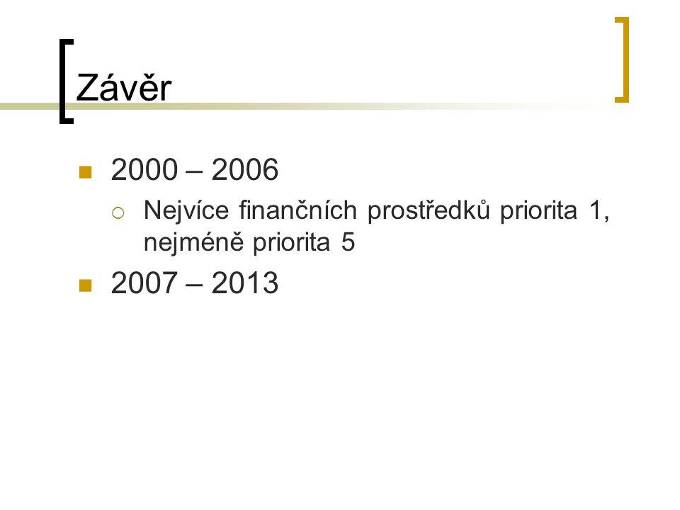 Závěr 2000 – 2006  Nejvíce finančních prostředků priorita 1, nejméně priorita 5 2007 – 2013