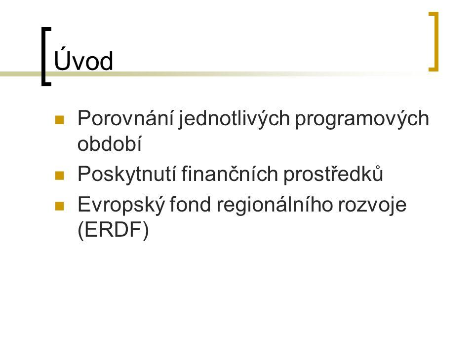 Úvod Porovnání jednotlivých programových období Poskytnutí finančních prostředků Evropský fond regionálního rozvoje (ERDF)