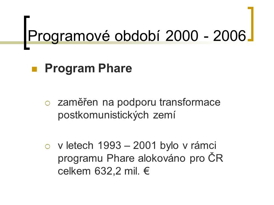 Programové období 2000 - 2006 Program Phare  zaměřen na podporu transformace postkomunistických zemí  v letech 1993 – 2001 bylo v rámci programu Phare alokováno pro ČR celkem 632,2 mil.