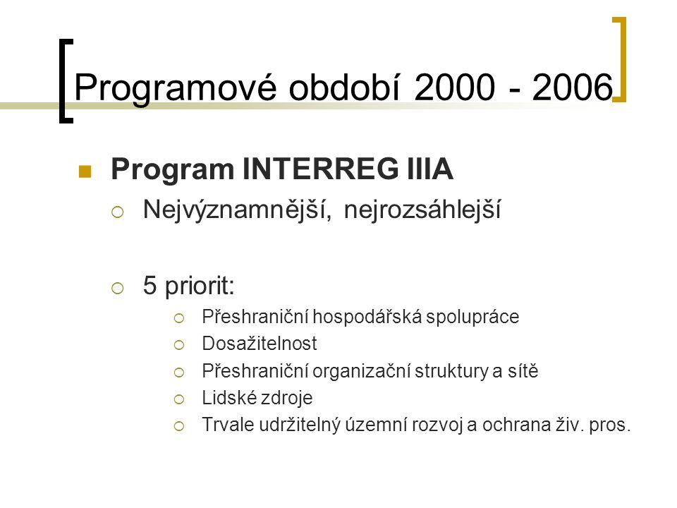 Programové období 2000 - 2006 Program INTERREG IIIA  Nejvýznamnější, nejrozsáhlejší  5 priorit:  Přeshraniční hospodářská spolupráce  Dosažitelnost  Přeshraniční organizační struktury a sítě  Lidské zdroje  Trvale udržitelný územní rozvoj a ochrana živ.