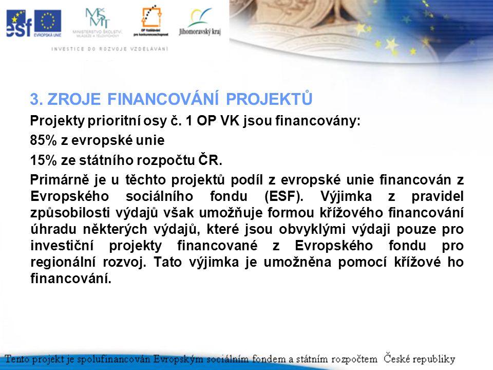 3. ZROJE FINANCOVÁNÍ PROJEKTŮ Projekty prioritní osy č.