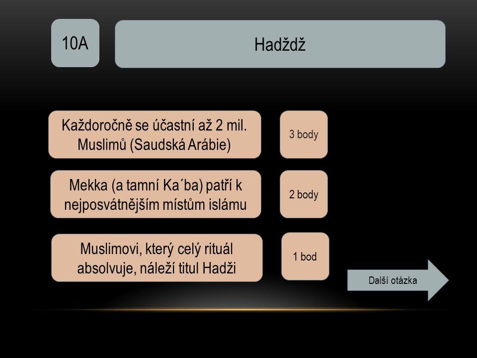 10A Hadždž 3 body Každoročně se účastní až 2 mil. Muslimů (Saudská Arábie) Mekka (a tamní Ka´ba) patří k nejposvátnějším místům islámu 2 body Muslimov