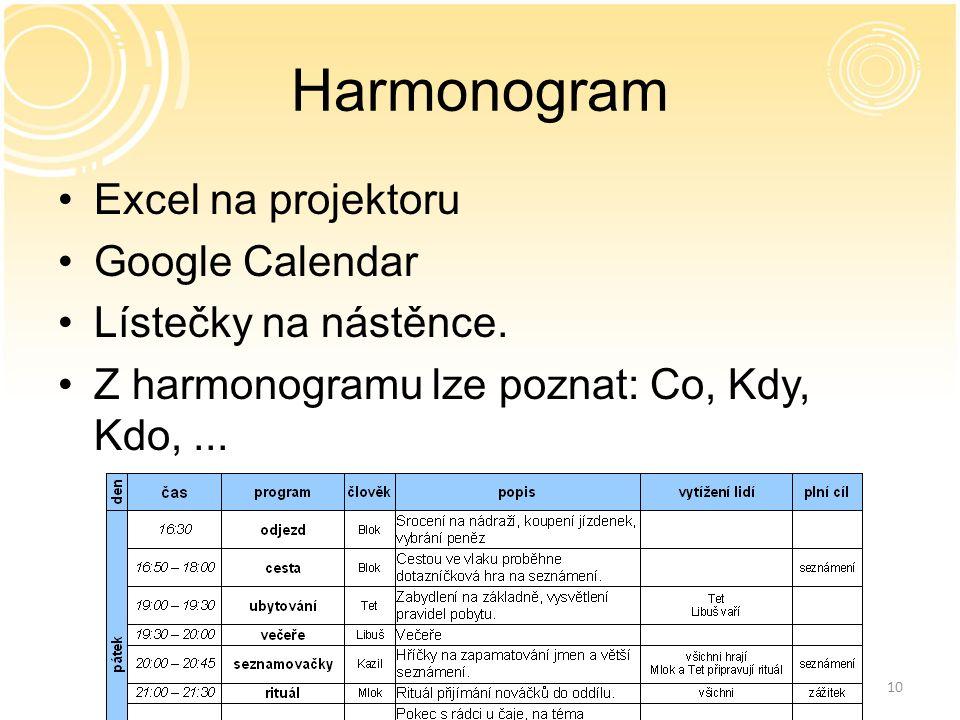 10 Harmonogram Excel na projektoru Google Calendar Lístečky na nástěnce. Z harmonogramu lze poznat: Co, Kdy, Kdo,...