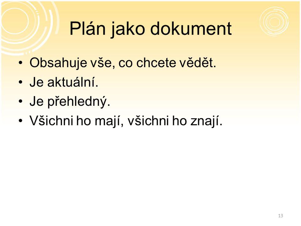 13 Plán jako dokument Obsahuje vše, co chcete vědět. Je aktuální. Je přehledný. Všichni ho mají, všichni ho znají.