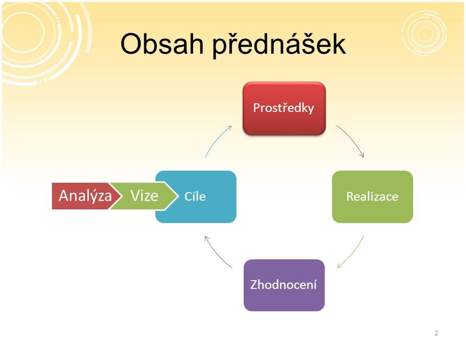 2 Obsah přednášek ProstředkyRealizaceZhodnoceníCíle AnalýzaVize