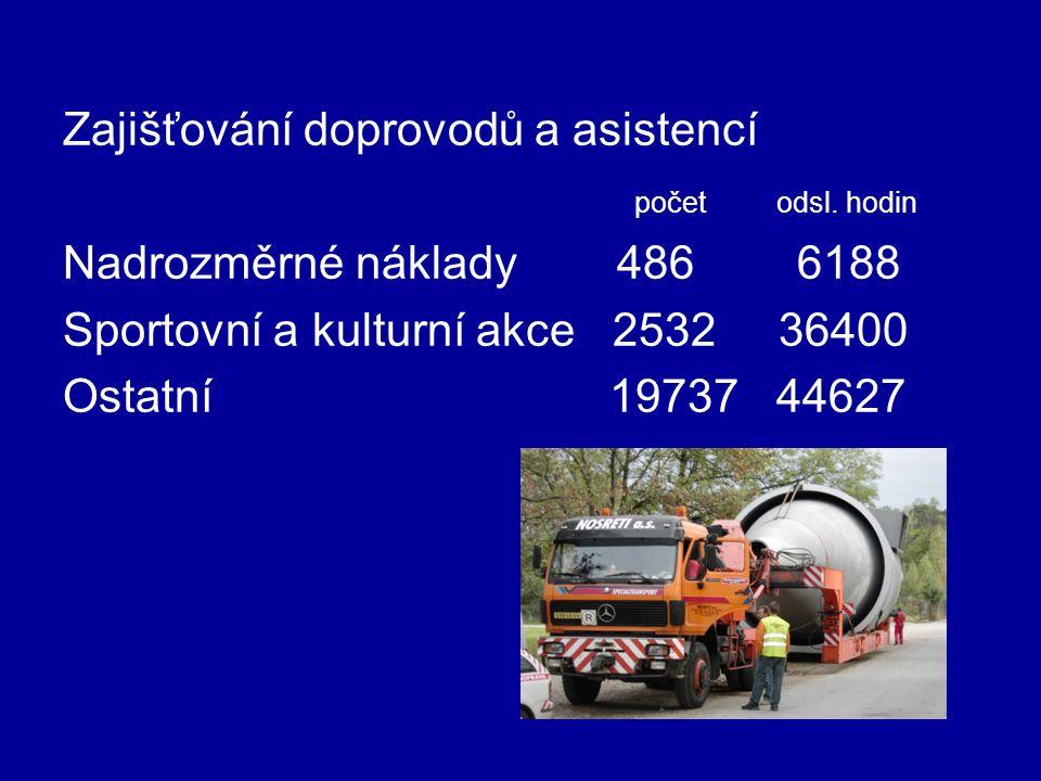 Zajišťování doprovodů a asistencí počet odsl.