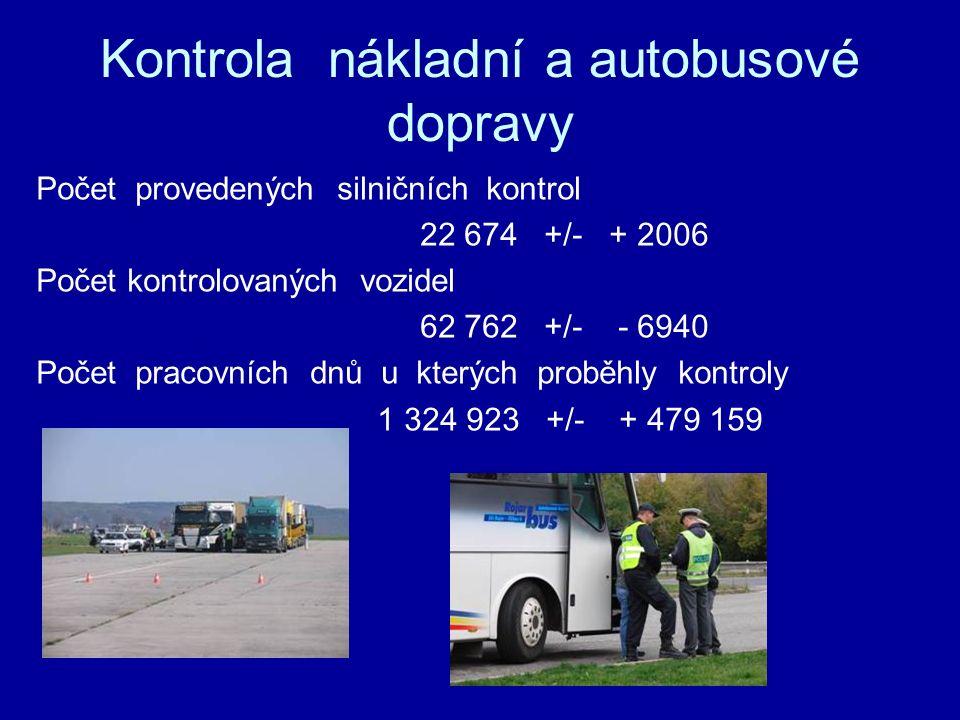 Kontrola nákladní a autobusové dopravy Počet provedených silničních kontrol 22 674 +/- + 2006 Počet kontrolovaných vozidel 62 762 +/- - 6940 Počet pracovních dnů u kterých proběhly kontroly 1 324 923 +/- + 479 159
